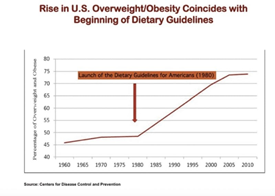Gout and obesity